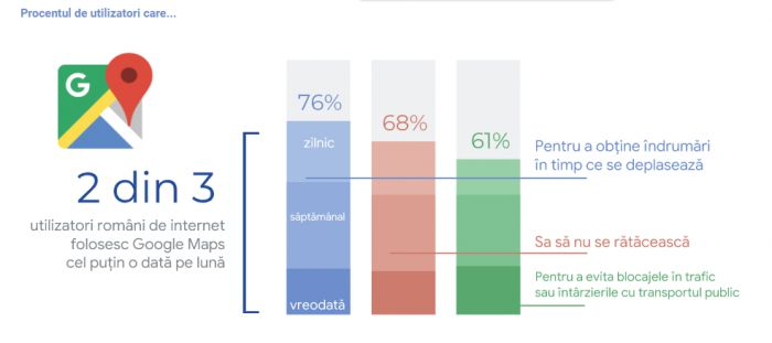 Analiza FivePlus: Asiguratorii si ...